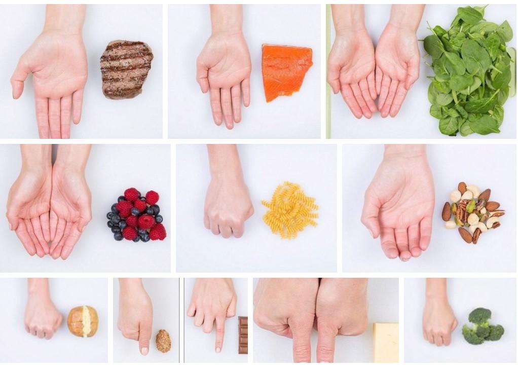 Метод похудения рук